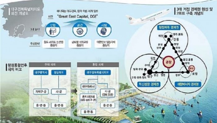 대국경북행정통합.jpg